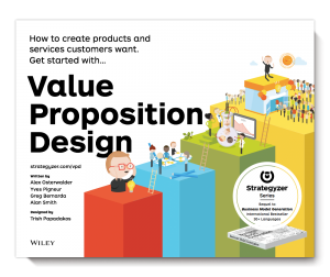 Our Favorite New Tool for Continuously Creating Value—The Value Proposition Canvas